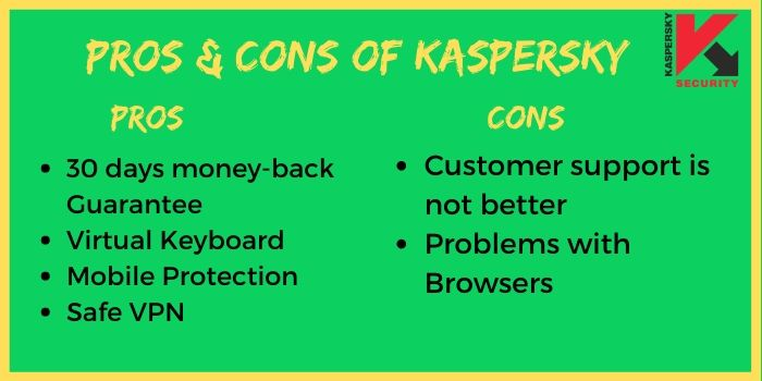 Pros & Cons Of Kaspersky