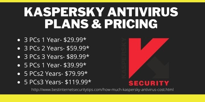 Kaspersky Antivirus Plans & Pricing
