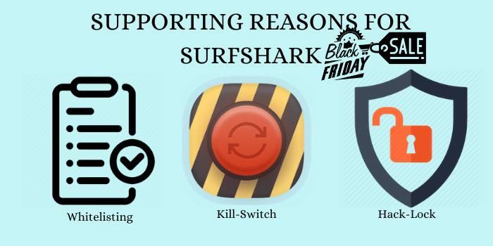 Supporting Reason For SurfShark